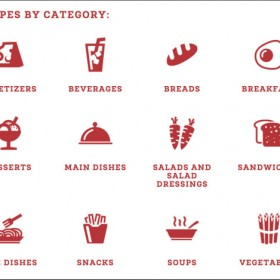Recipe Categories
